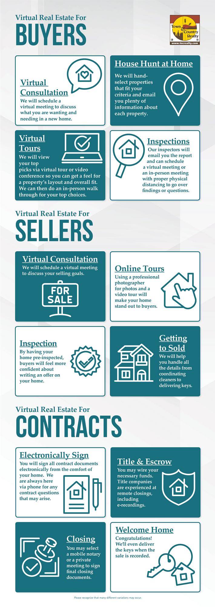 Virtual Buying and Selling